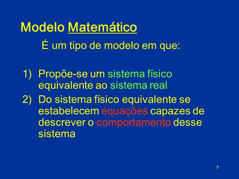 Modelo Matemático É um tipo de modelo em que:
