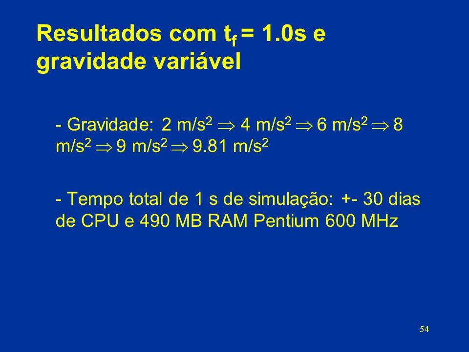 Resultados com tf = 1.0s e gravidade variável