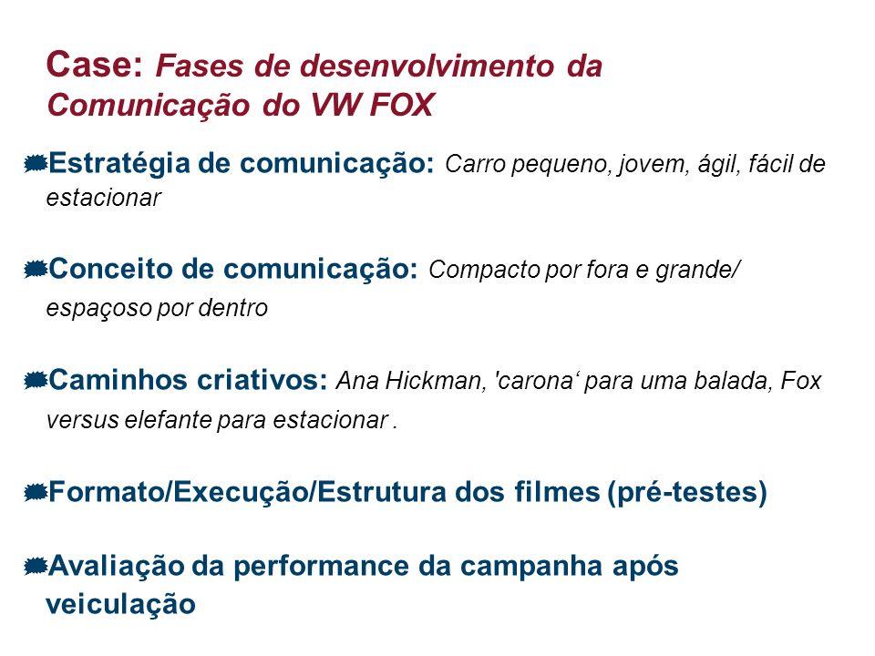 Case: Fases de desenvolvimento da Comunicação do VW FOX