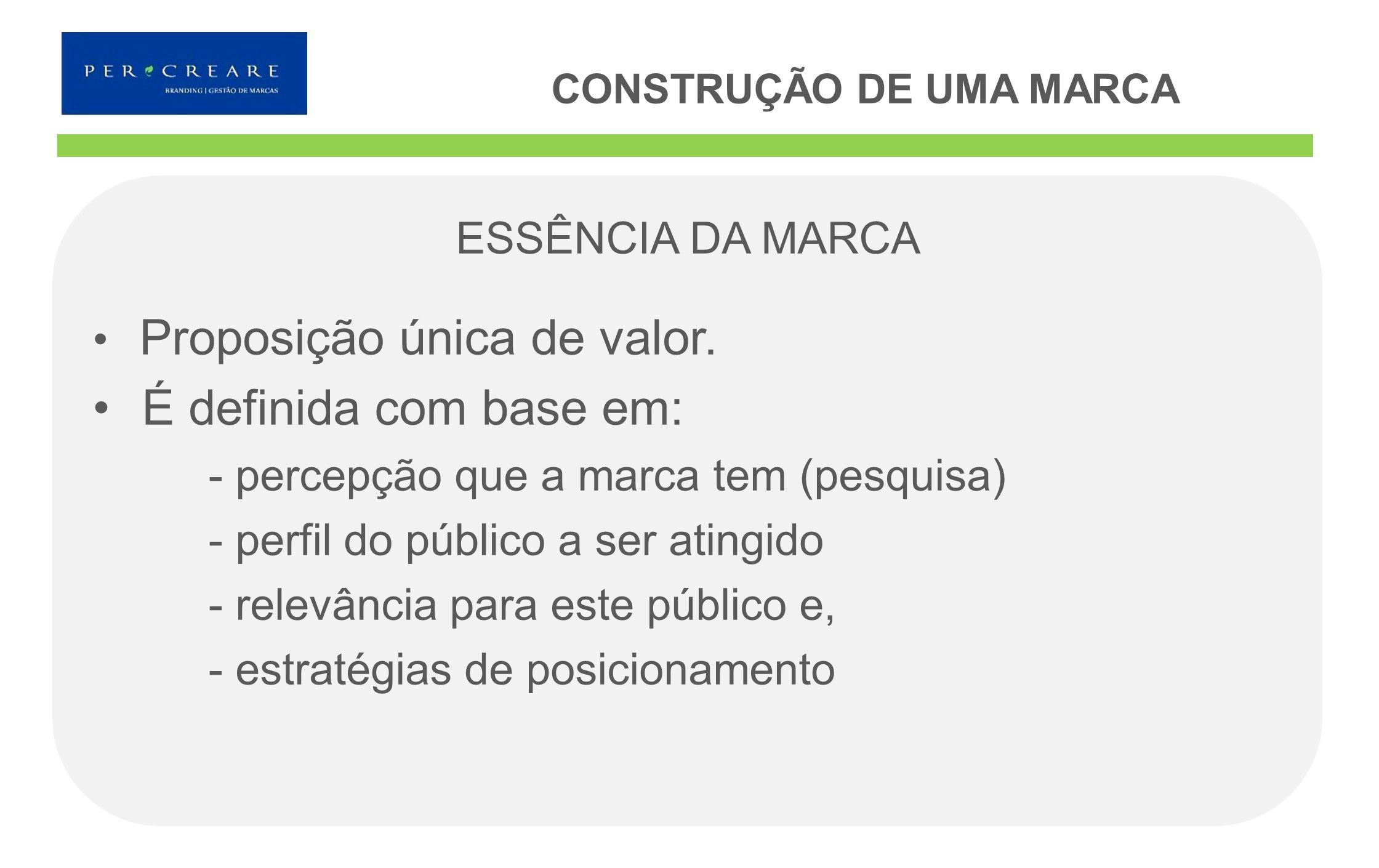 CONSTRUÇÃO DE UMA MARCA