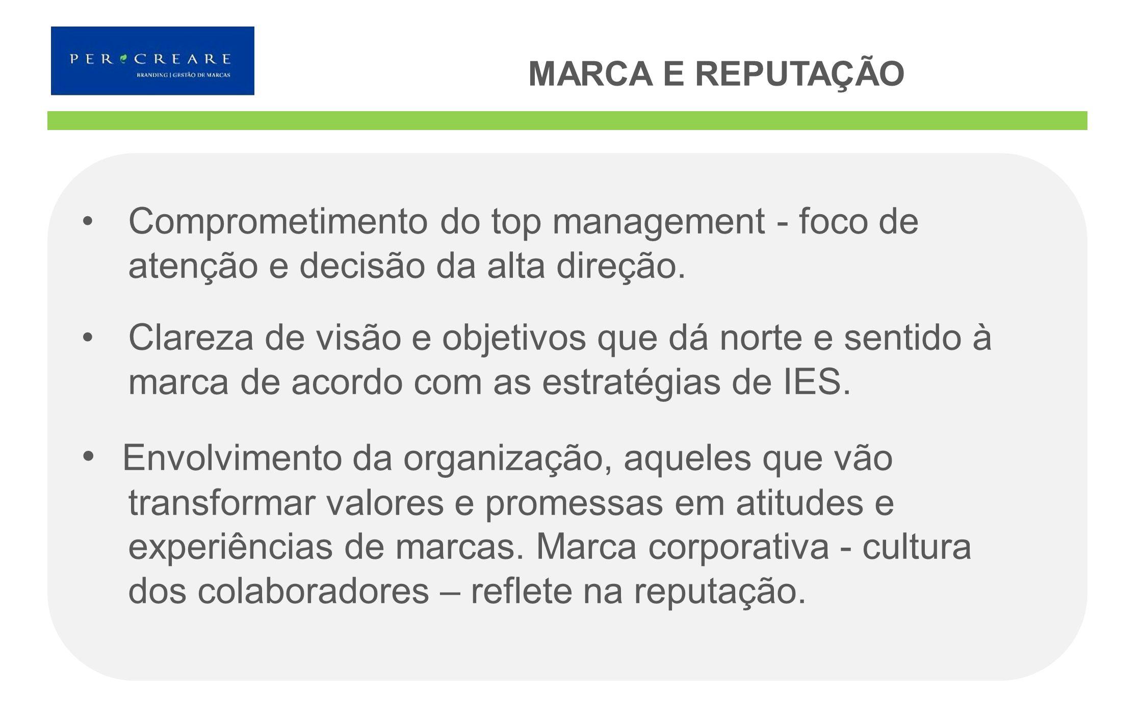 MARCA E REPUTAÇÃO Comprometimento do top management - foco de atenção e decisão da alta direção.