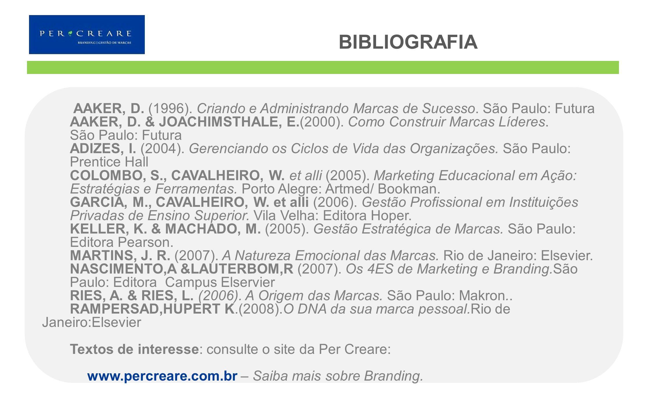 BIBLIOGRAFIA AAKER, D. (1996). Criando e Administrando Marcas de Sucesso. São Paulo: Futura.