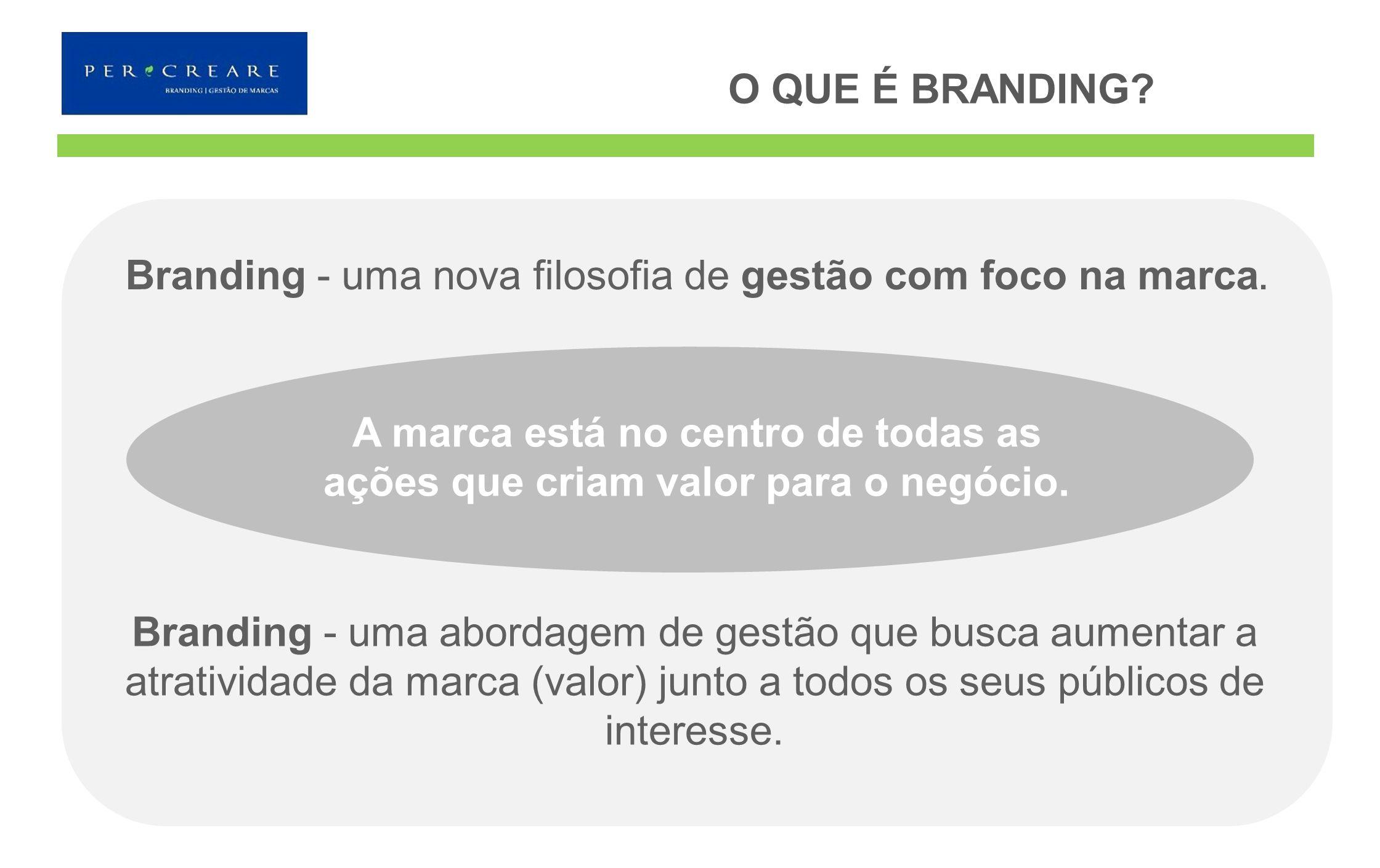 Branding - uma nova filosofia de gestão com foco na marca.