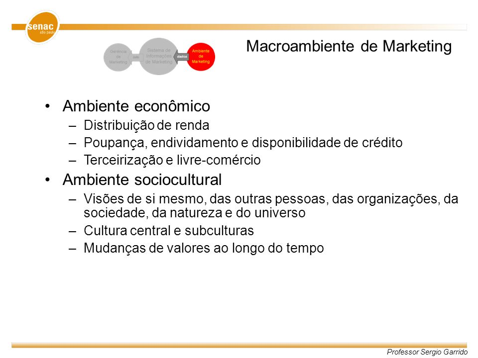 Macroambiente de Marketing