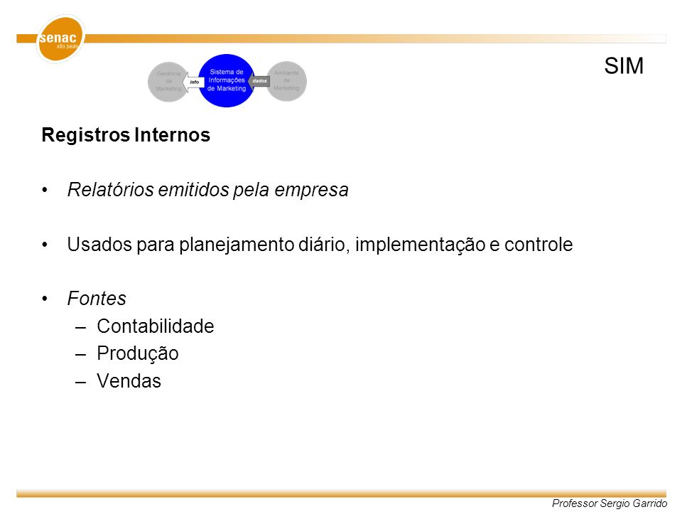 SIM Registros Internos Relatórios emitidos pela empresa
