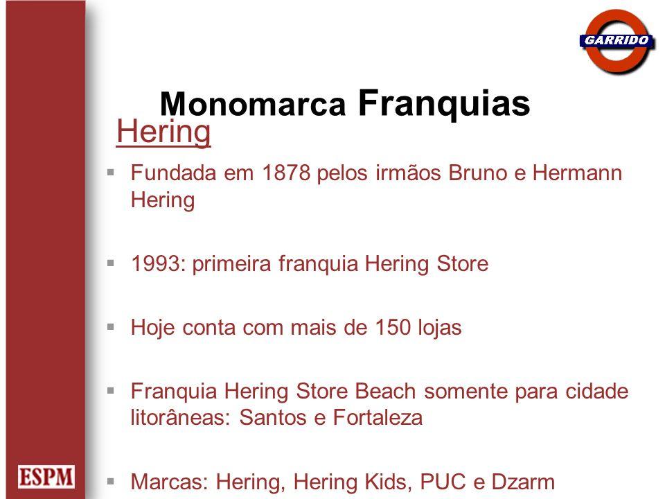 Monomarca Franquias Hering