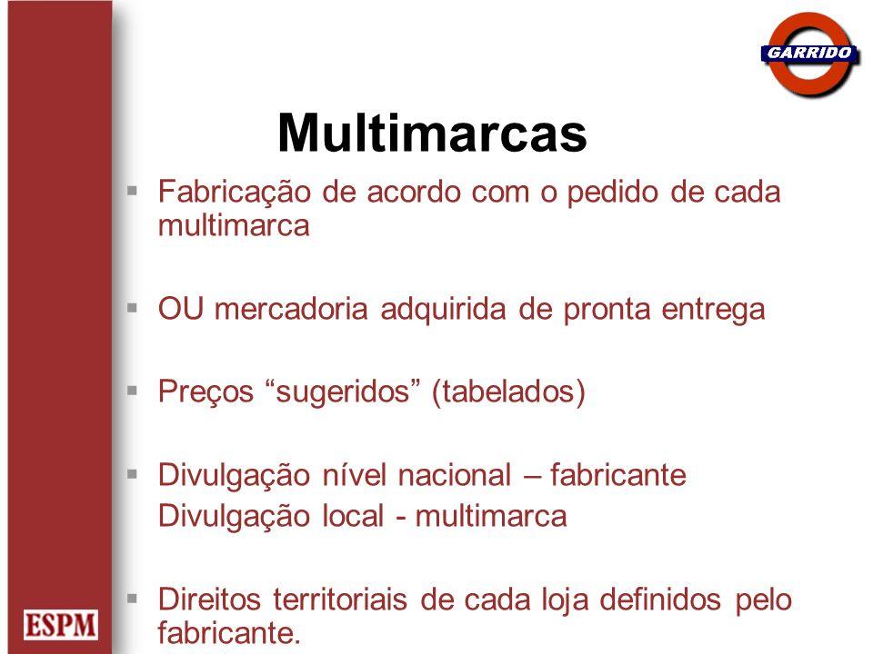 Multimarcas Fabricação de acordo com o pedido de cada multimarca
