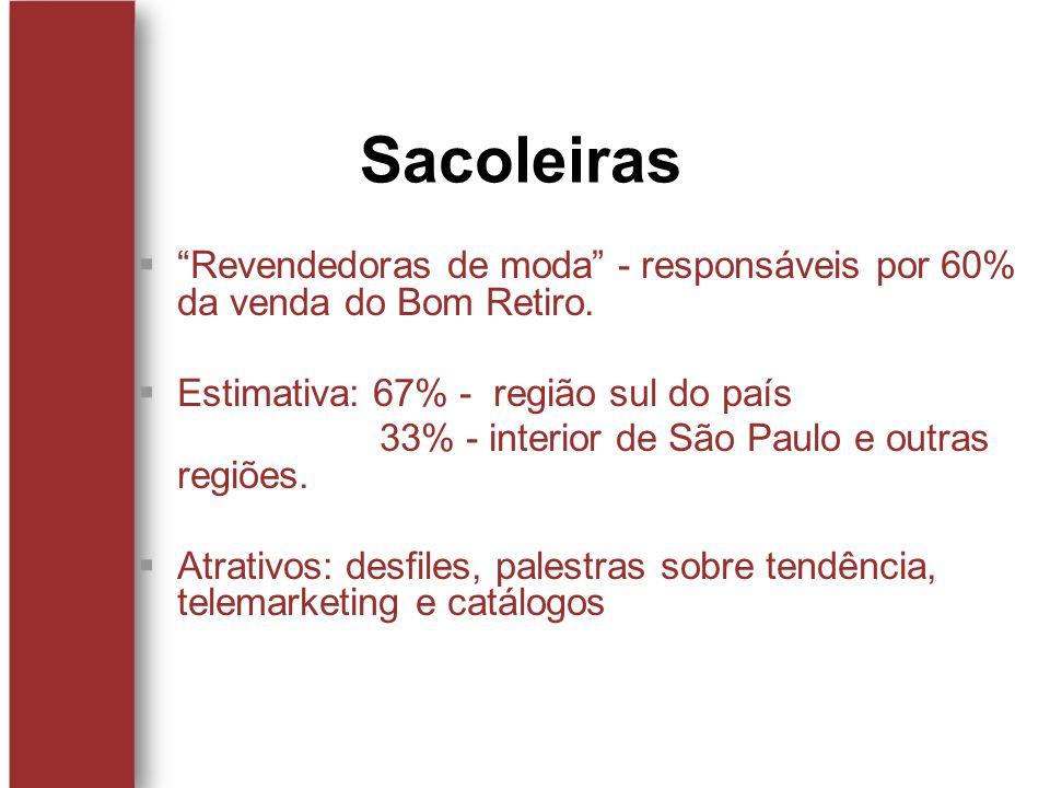 Sacoleiras Revendedoras de moda - responsáveis por 60% da venda do Bom Retiro. Estimativa: 67% - região sul do país.