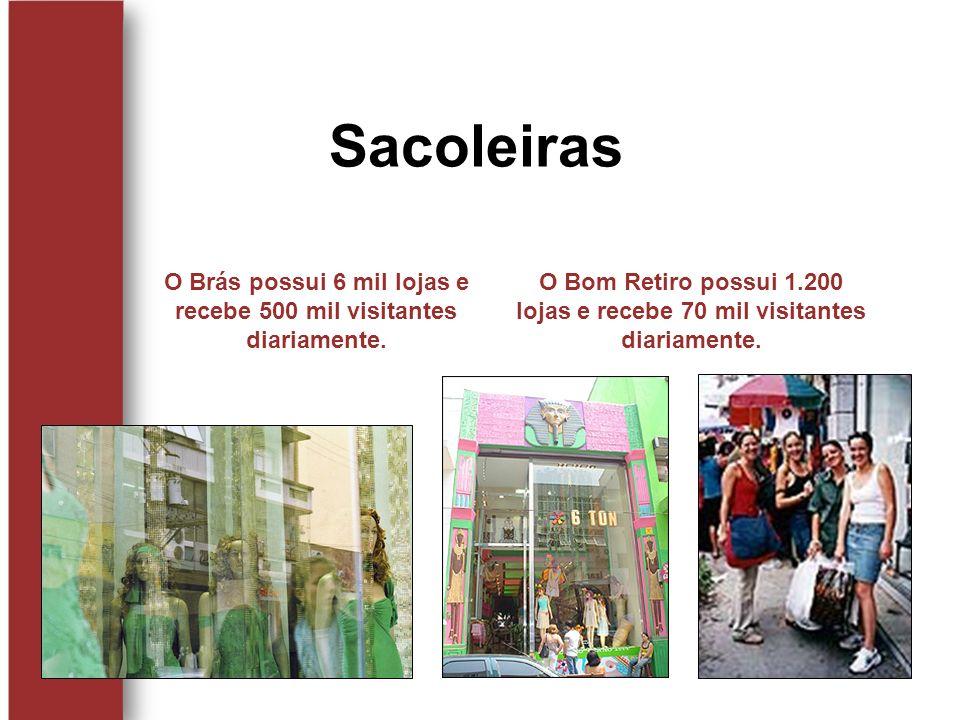 O Brás possui 6 mil lojas e recebe 500 mil visitantes diariamente.