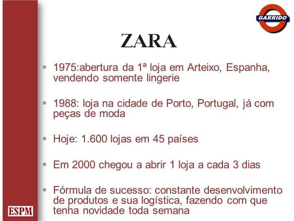 1975:abertura da 1ª loja em Arteixo, Espanha, vendendo somente lingerie