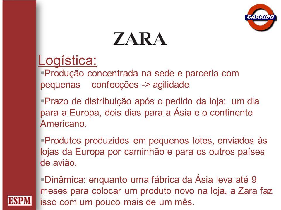 Logística: Produção concentrada na sede e parceria com pequenas confecções -> agilidade.