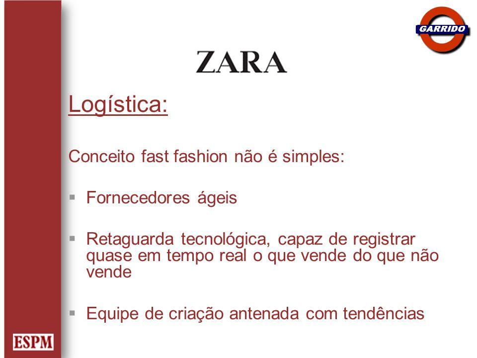 Logística: Conceito fast fashion não é simples: Fornecedores ágeis