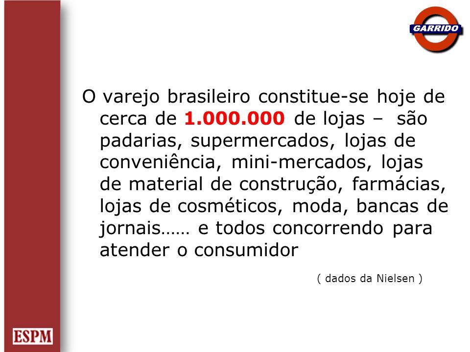 O varejo brasileiro constitue-se hoje de cerca de 1. 000