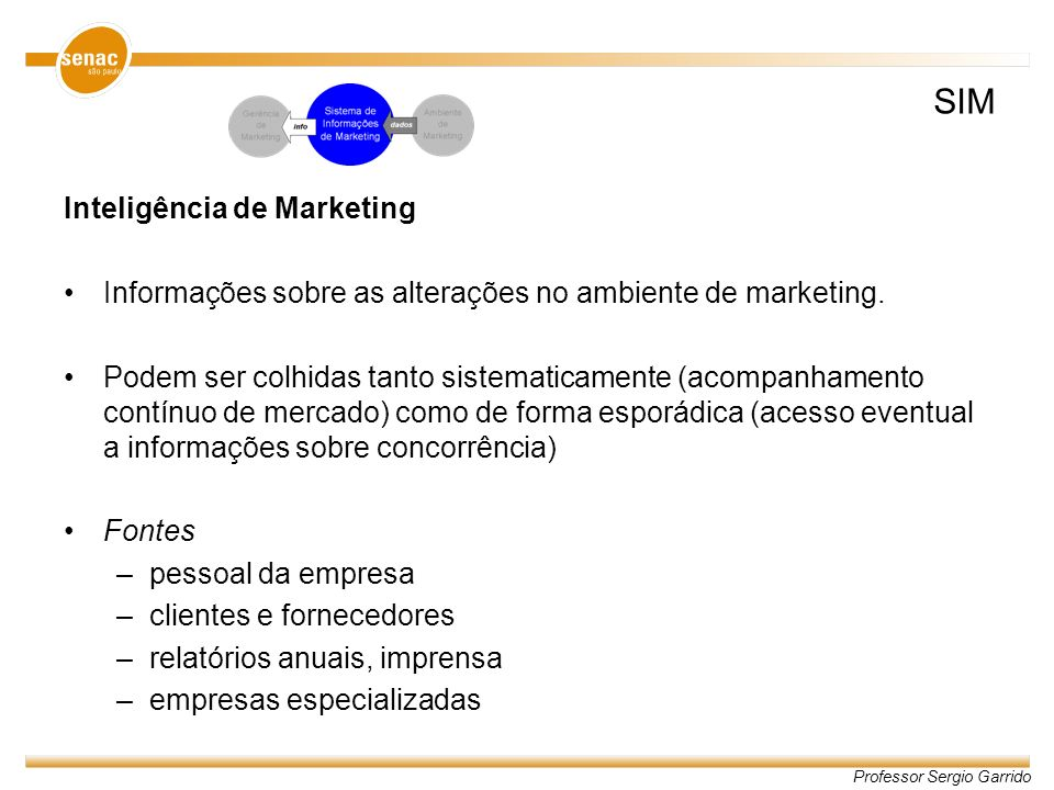 SIM Inteligência de Marketing