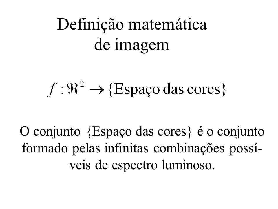 Definição matemática de imagem