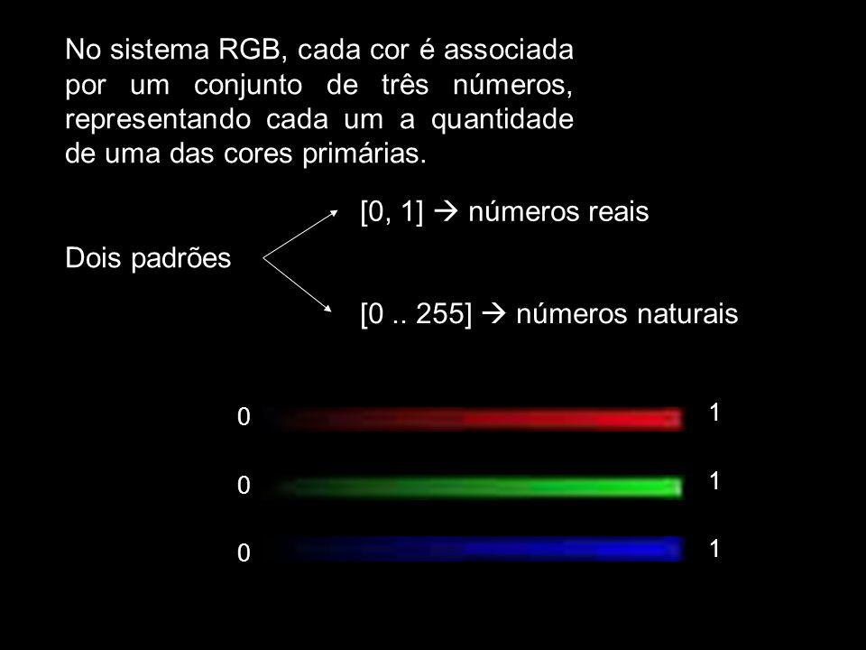 No sistema RGB, cada cor é associada por um conjunto de três números, representando cada um a quantidade de uma das cores primárias.