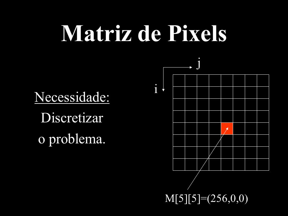 Matriz de Pixels Necessidade: Discretizar o problema. j i