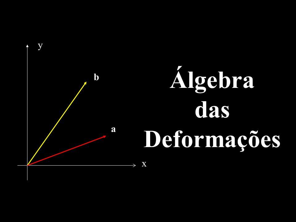Álgebra das Deformações