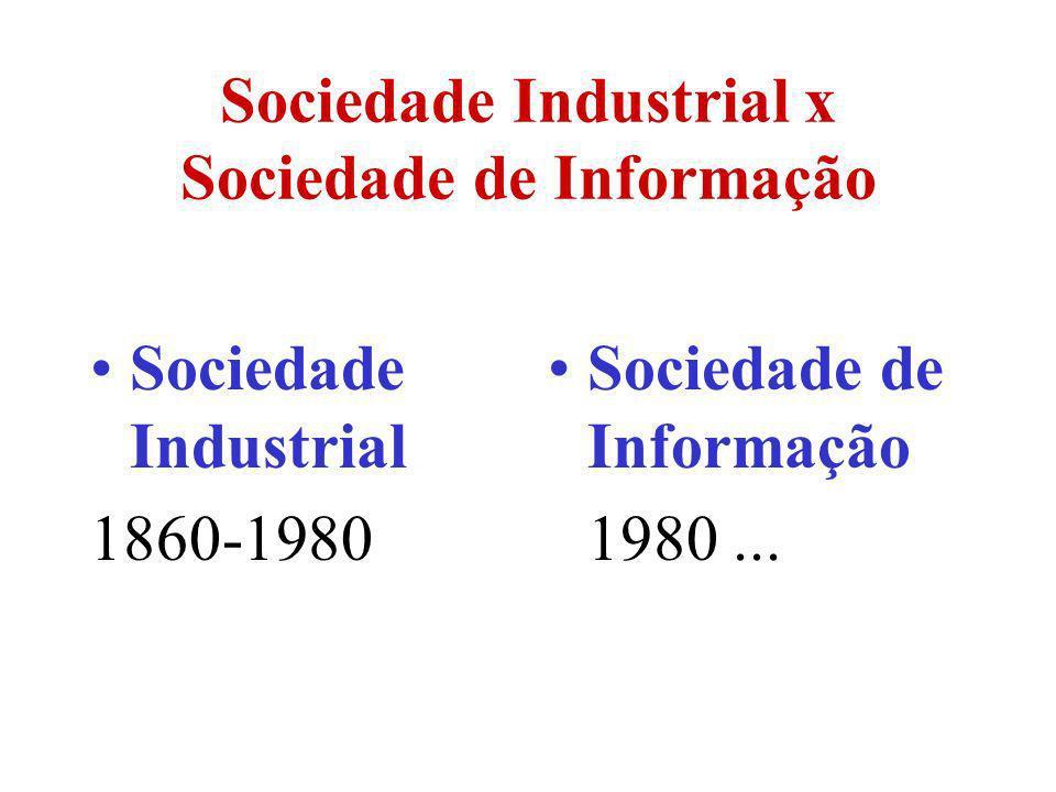 Sociedade Industrial x Sociedade de Informação