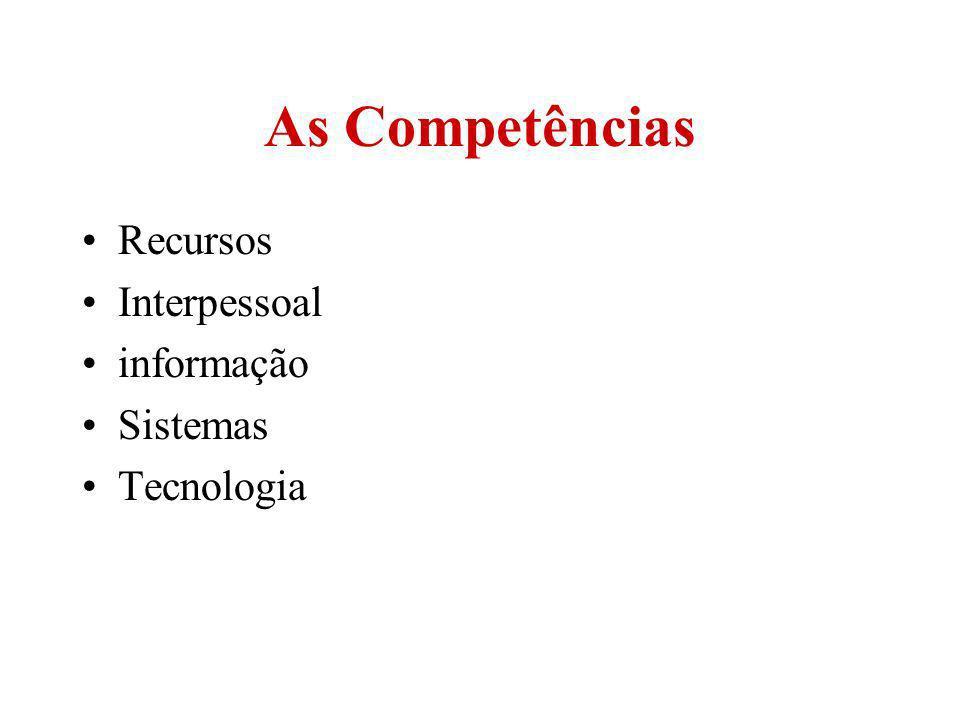 As Competências Recursos Interpessoal informação Sistemas Tecnologia