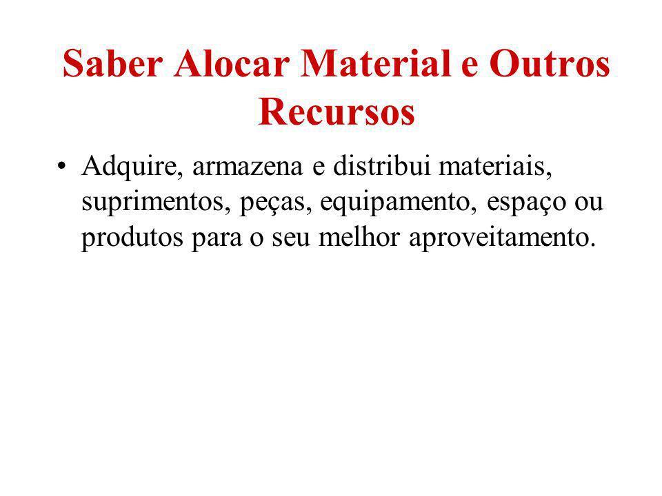 Saber Alocar Material e Outros Recursos