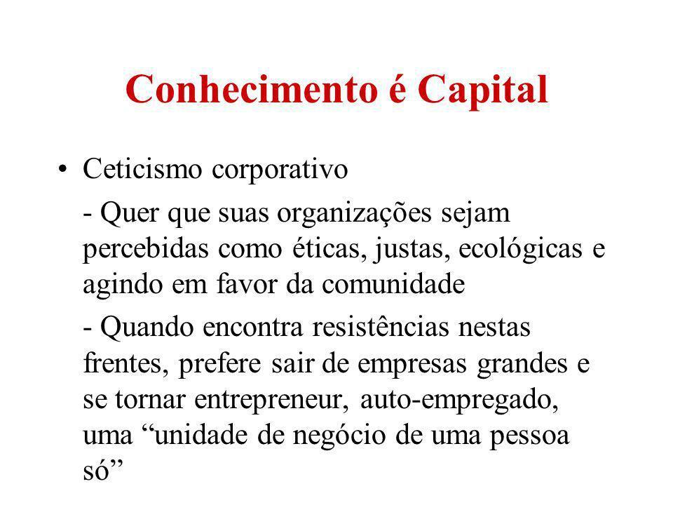 Conhecimento é Capital