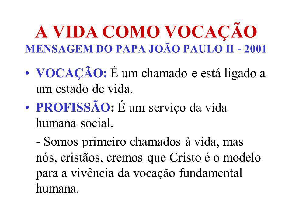 A VIDA COMO VOCAÇÃO MENSAGEM DO PAPA JOÃO PAULO II - 2001
