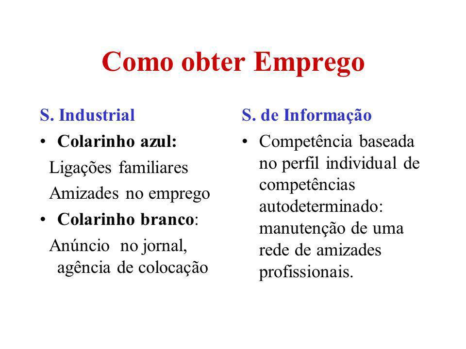 Como obter Emprego S. Industrial Colarinho azul: Ligações familiares