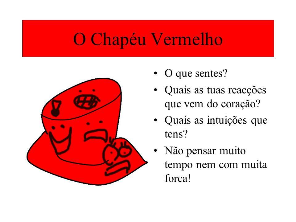 O Chapéu Vermelho O que sentes