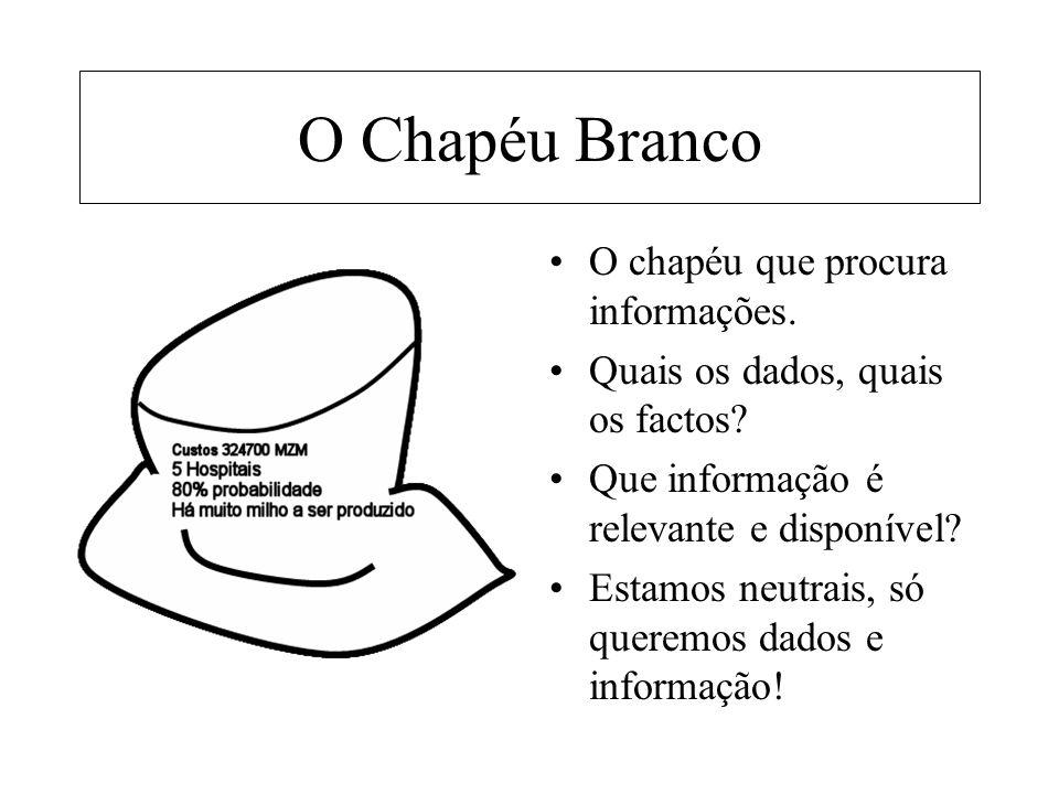 O Chapéu Branco O chapéu que procura informações.