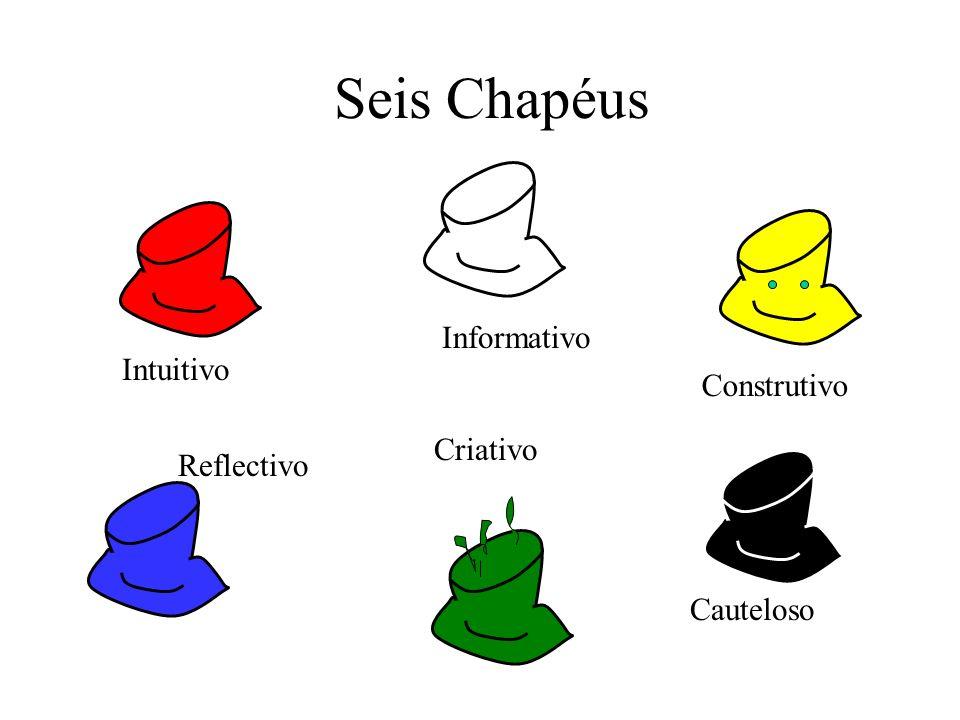Seis Chapéus Informativo Intuitivo Construtivo Criativo Reflectivo