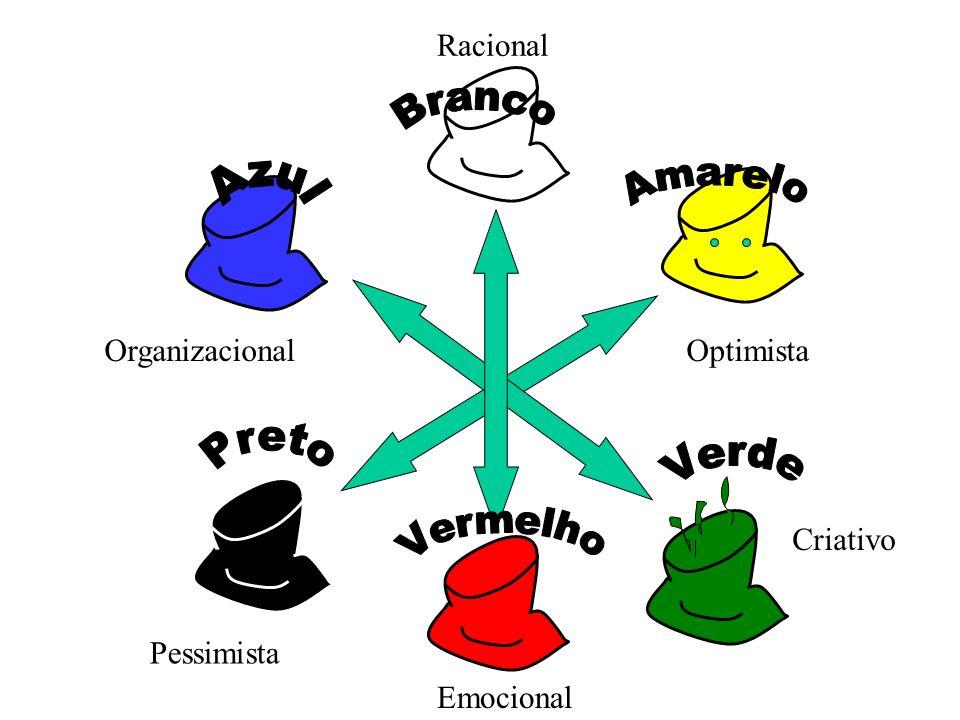 Vermelho Branco Azul Amarelo Preto Verde Racional Organizacional