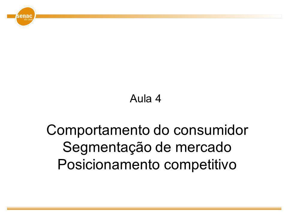 Aula 4 Comportamento do consumidor Segmentação de mercado Posicionamento competitivo