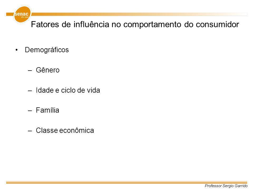 Fatores de influência no comportamento do consumidor