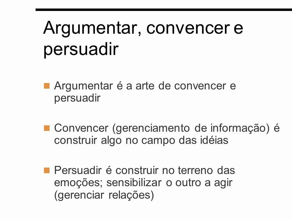 Argumentar, convencer e persuadir