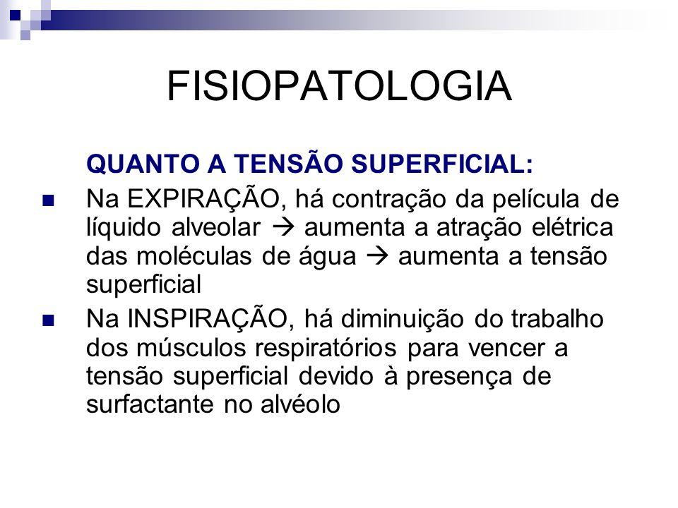 FISIOPATOLOGIA QUANTO A TENSÃO SUPERFICIAL: