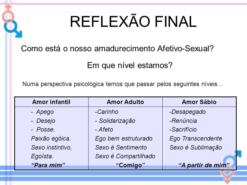 REFLEXÃO FINAL Como está o nosso amadurecimento Afetivo-Sexual