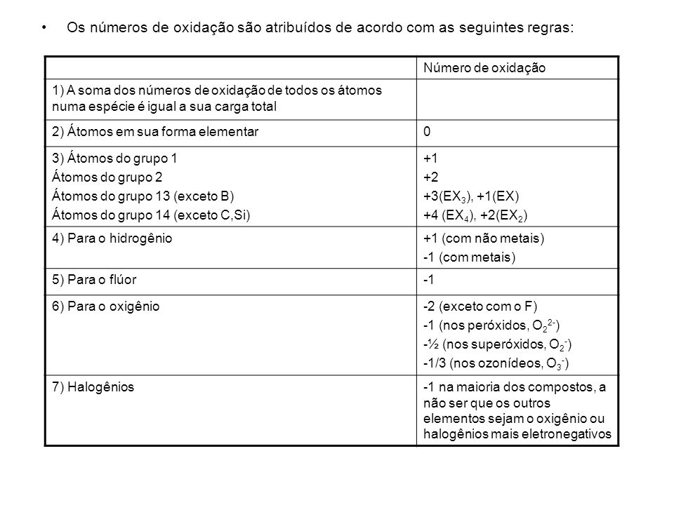 Os números de oxidação são atribuídos de acordo com as seguintes regras:
