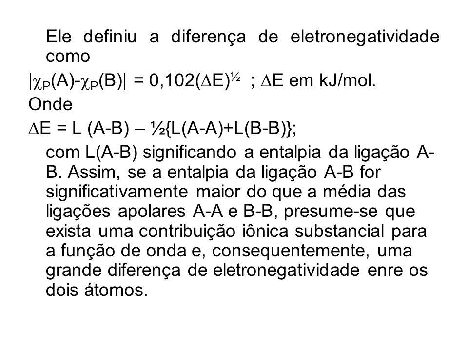 Ele definiu a diferença de eletronegatividade como