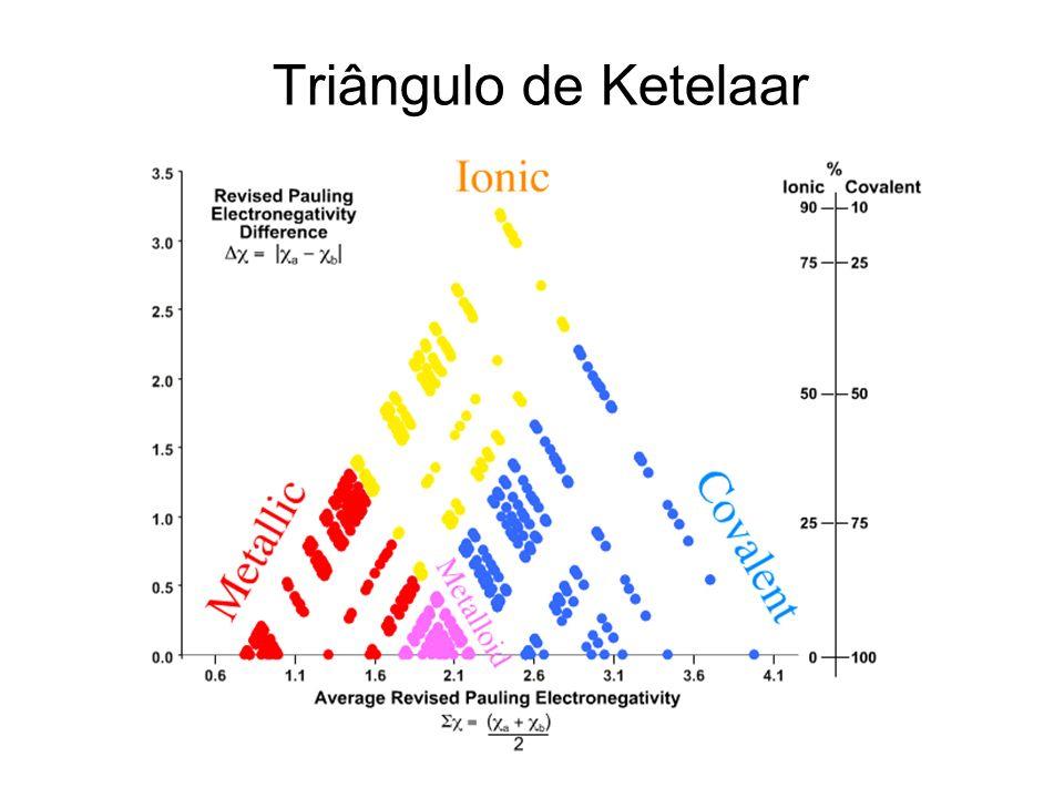 Triângulo de Ketelaar