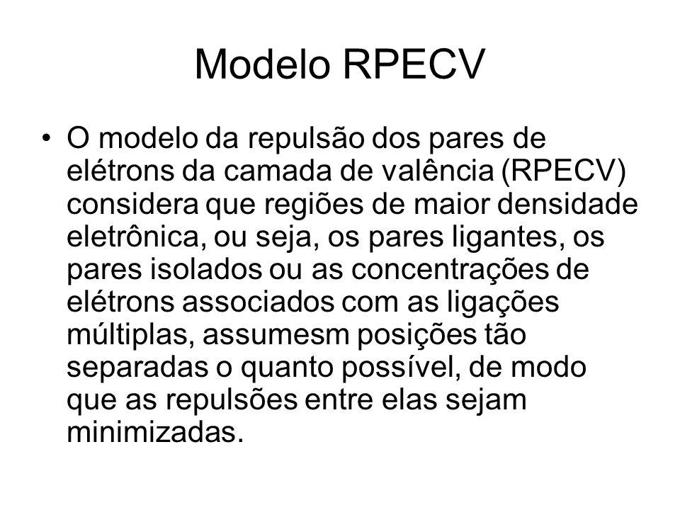 Modelo RPECV