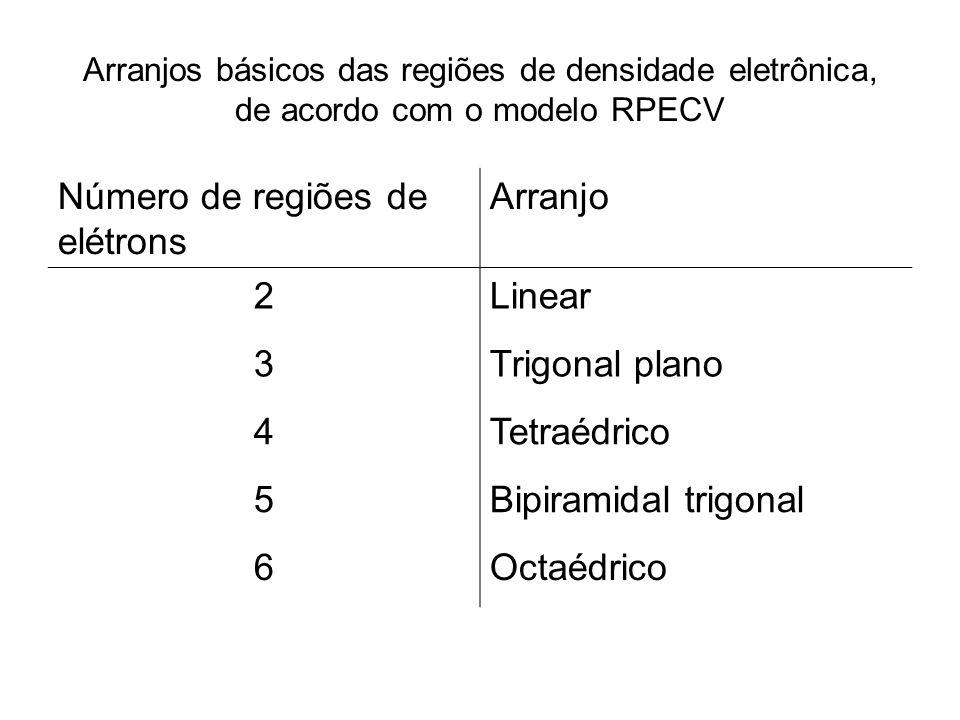 Número de regiões de elétrons Arranjo 2 Linear 3 Trigonal plano 4