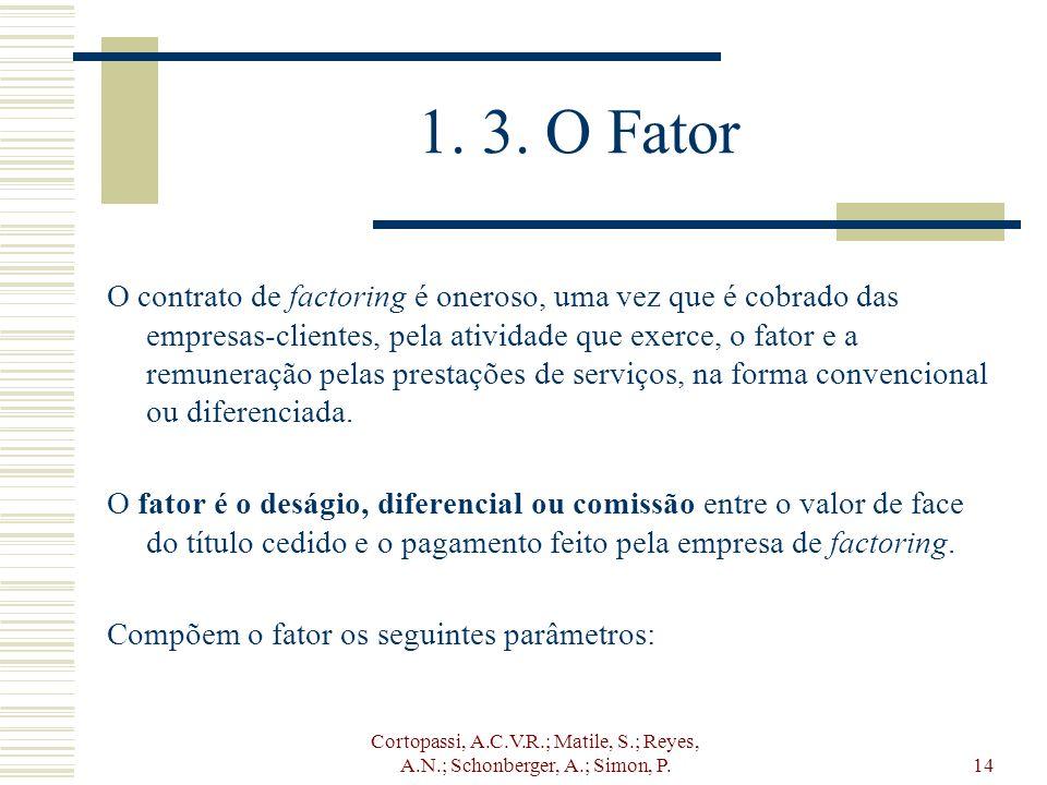 1. 3. O Fator