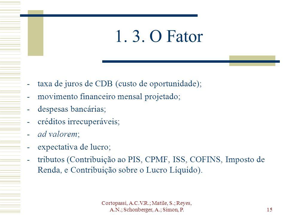 1. 3. O Fator taxa de juros de CDB (custo de oportunidade);