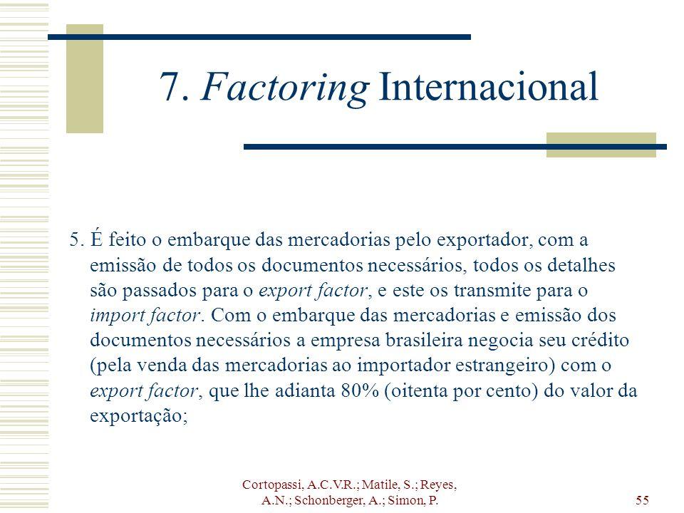 7. Factoring Internacional