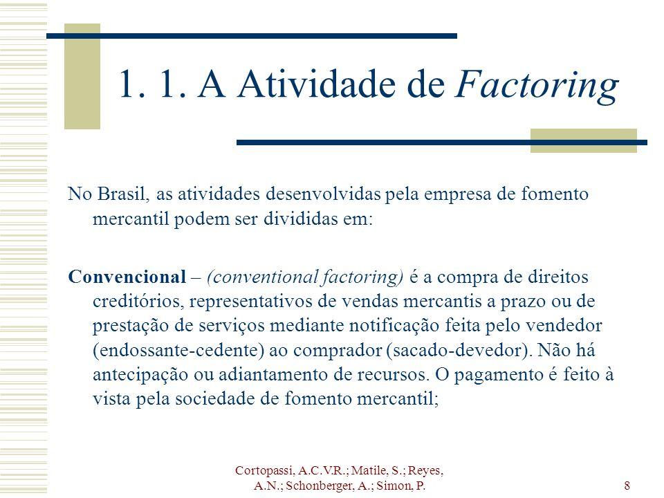 1. 1. A Atividade de Factoring