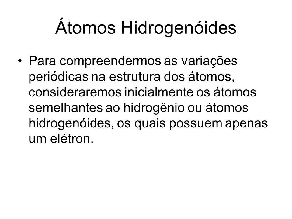 Átomos Hidrogenóides
