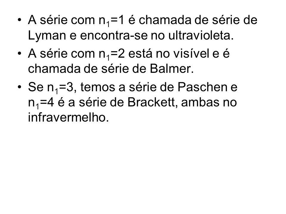 A série com n1=1 é chamada de série de Lyman e encontra-se no ultravioleta.