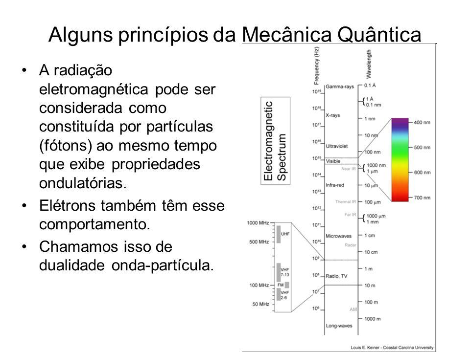 Alguns princípios da Mecânica Quântica