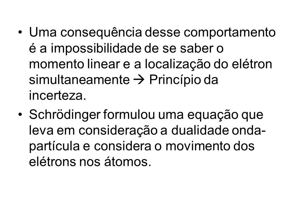 Uma consequência desse comportamento é a impossibilidade de se saber o momento linear e a localização do elétron simultaneamente  Princípio da incerteza.